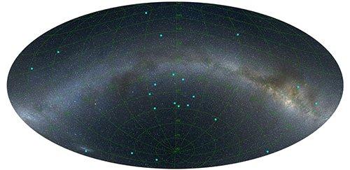 A tőlünk 7 milliárd fényévre levő GRB-k eloszlása az égbolton, a gyűrűt választva középpontul. Az égbolton történő tájékozódás megkönnyítésére a Tejút szalagját is feltüntettük. Kattintson a nagyobb méretű képért! Forrás: MNRAS
