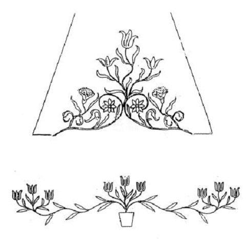 Fent: tulipános virágmotívum a Mayeaux-i kápolna mögötti falról; lent: a templom mögötti városháza homlokfalán levő tulipánminta Grementz-ben (A. K. Fischer nyomán)