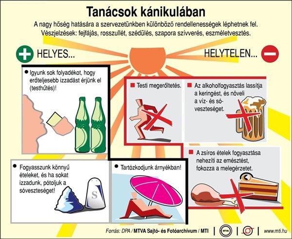 A nagy hőség hatására a szervezetünkben különböző rendellenességek léphetnek fel. Vészjelzések: fejfájás, rosszullét, szédülés, szapora szívverés, eszméletvesztés.