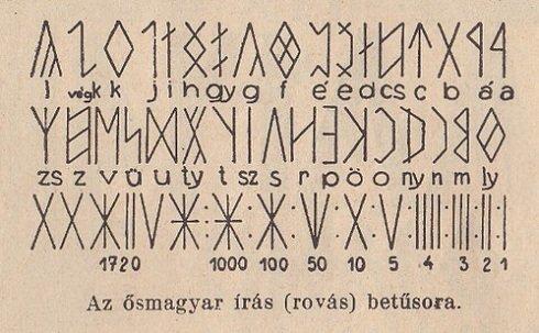 Mészáros Dezső cikkében szereplő rovás ábécé (Magyar Könyvben)
